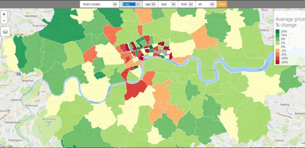london 6mnth price change_jpg.jpg
