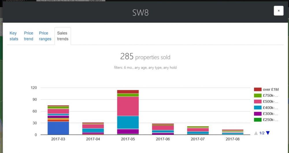 sw8 sales trend.jpg