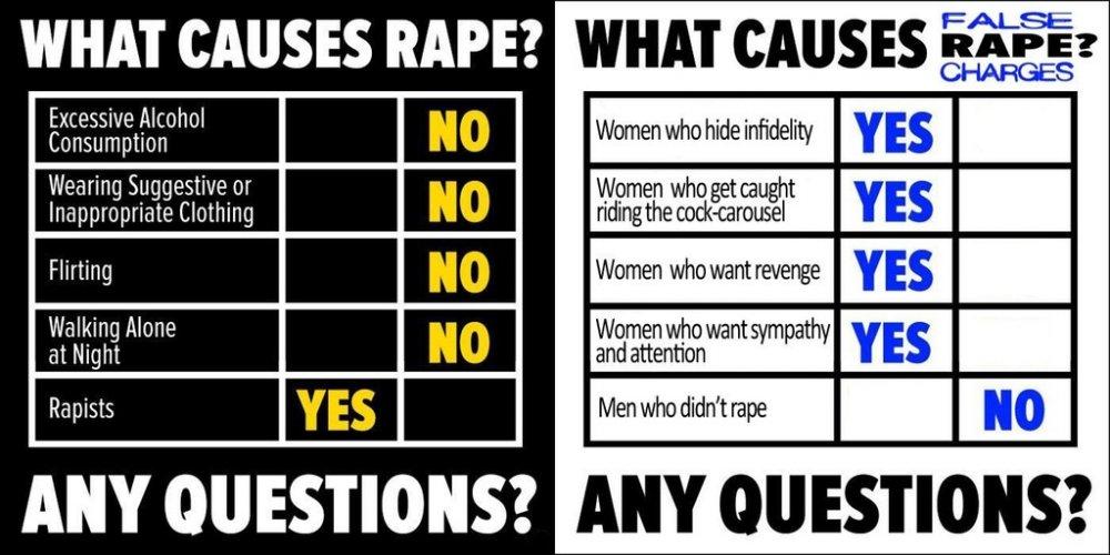 False rape.jpg