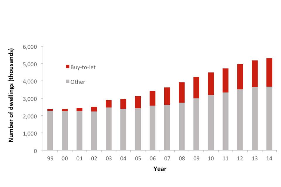 Chart-3C-1.jpg.9ce10db93a1984d0ba6d23c0d43ce89f.jpg