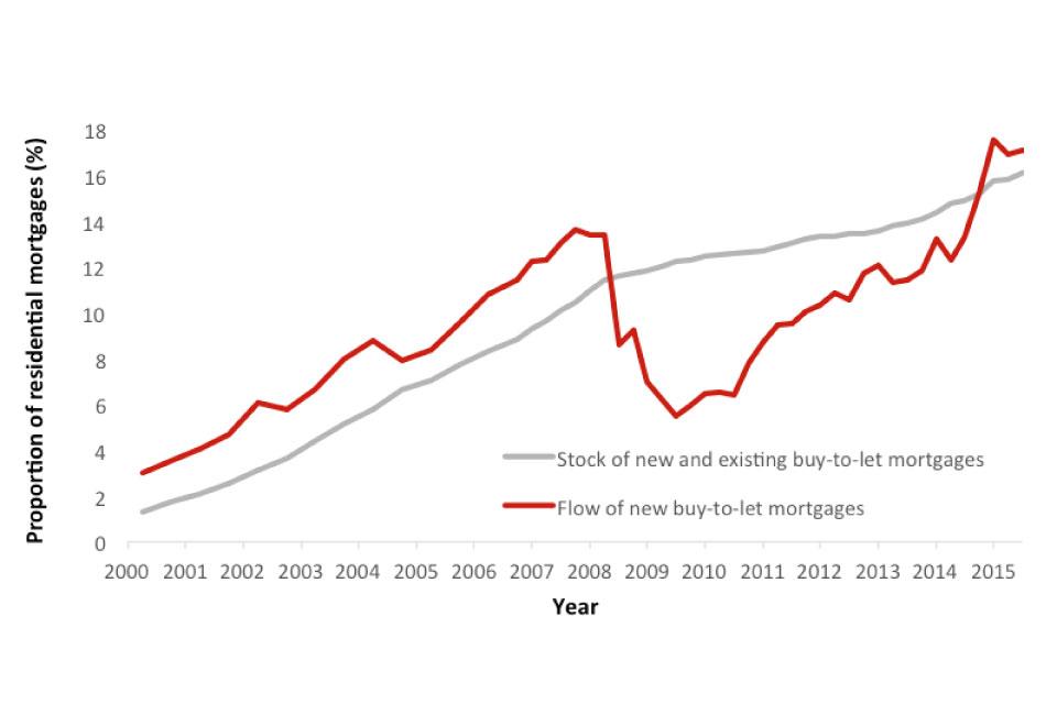Chart-3D.jpg