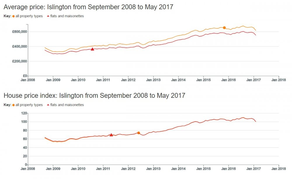 islington-index.jpg