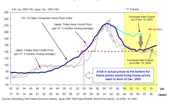 They Just Wont Stop Page 2 Anecdotals House Price