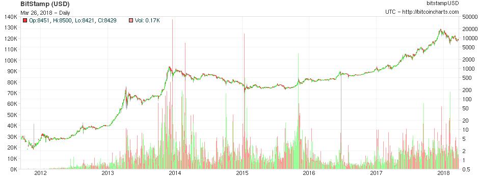 chart.png.620effe1154e2e44336a22306d18f0d6.png