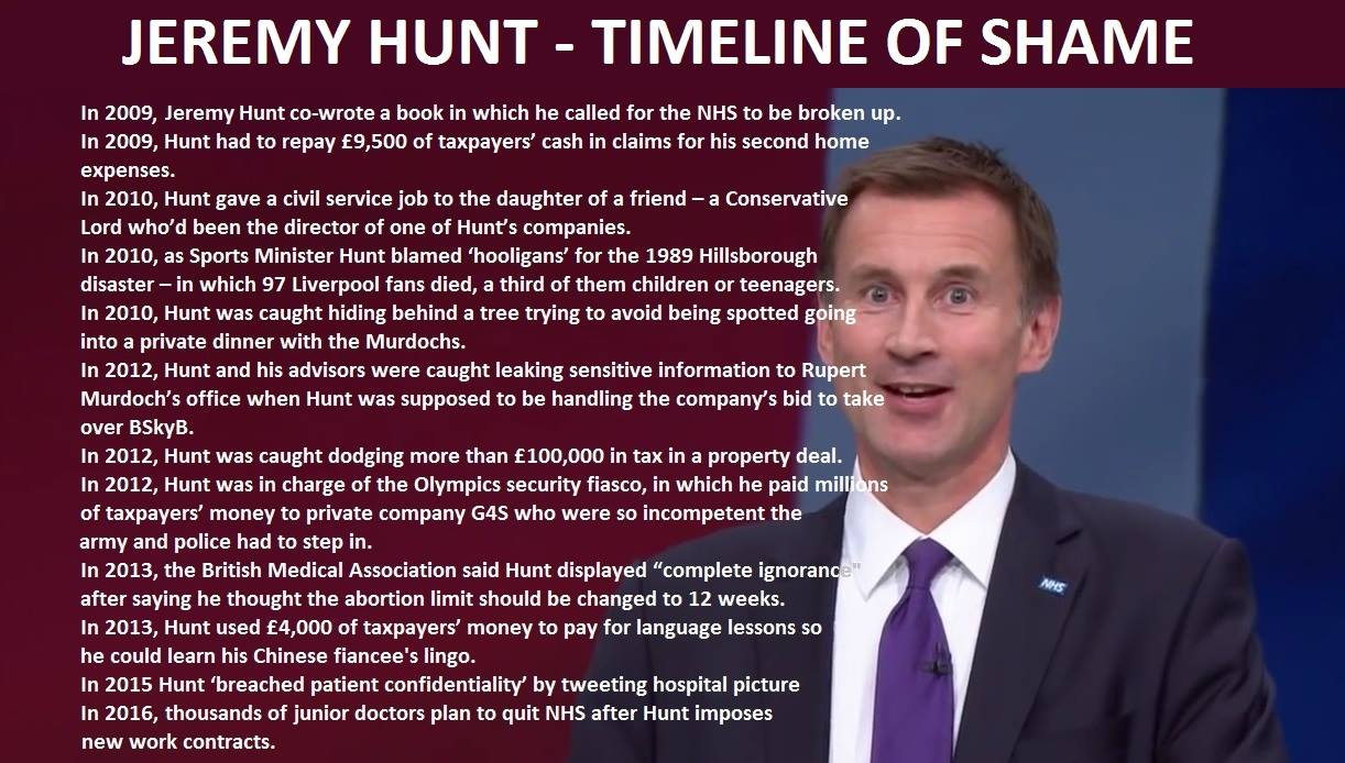 Image result for jeremy hunt luxury flats poster photo