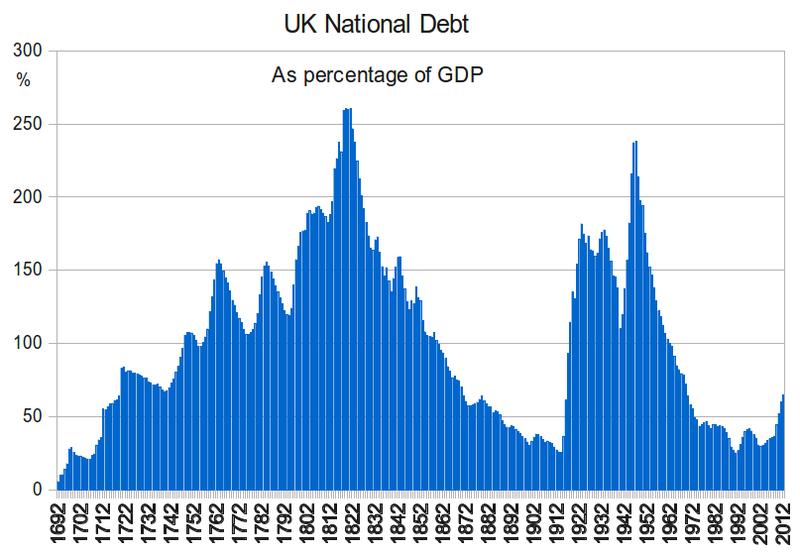 Public-Debt-UK_GDP.png