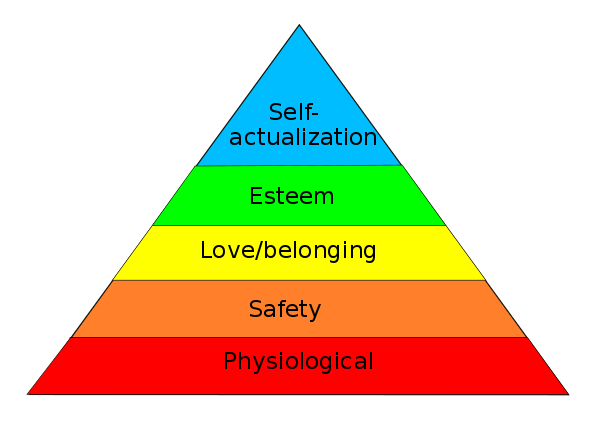 maslow_pyramid.png.14481cb2123f975e48cef738097acfa1.png