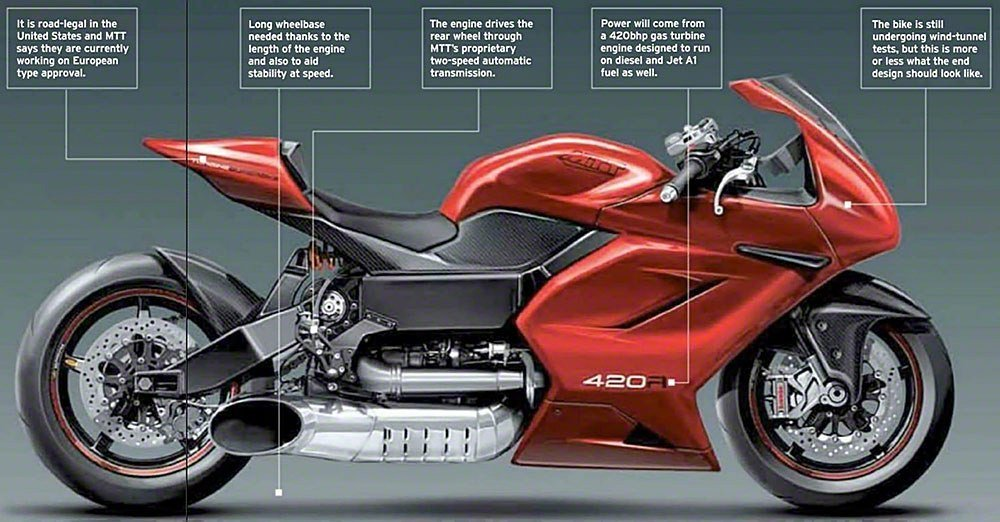 marine-turbine-technologies-mtt-2013-y2k-jet-bike.jpg