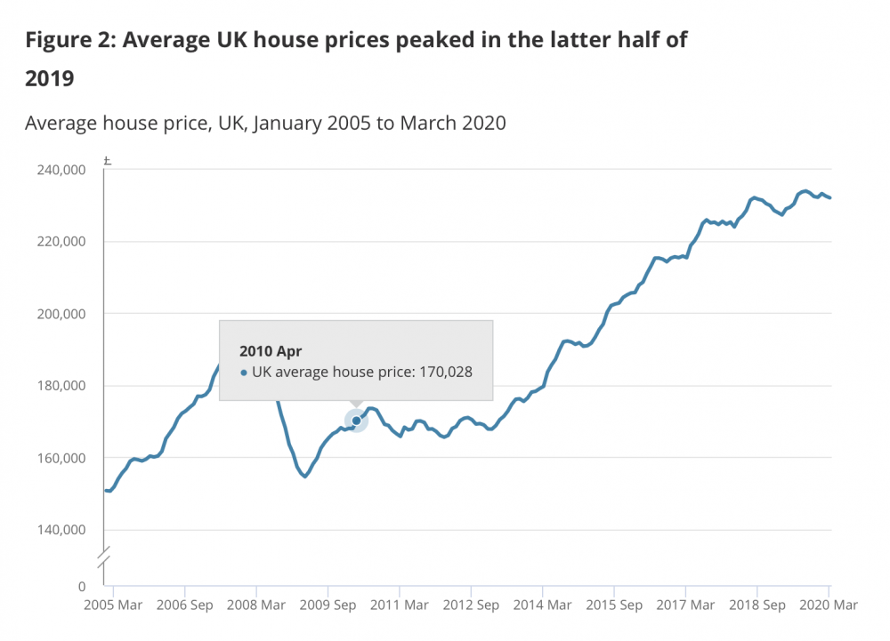 house prices.png
