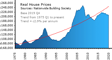 uk-house-prices-2020.png