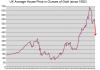 gold_vs_property_since1952_arrow.PNG