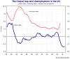 Q_Gap_Jobs.gif