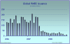 global_RBMS_issuance.png