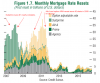1_mortgage_rate_resets1.png