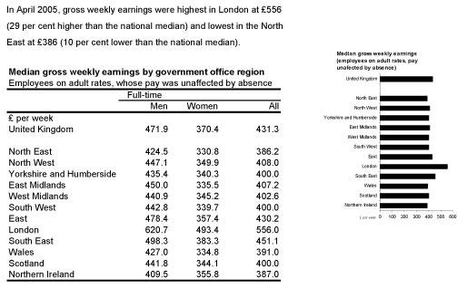 Average_Earnings_NOV_2005_7.jpg