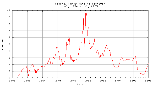 Federal_Funds_Rate__effective_.png
