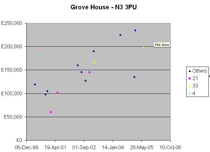 GroveHouse.JPG