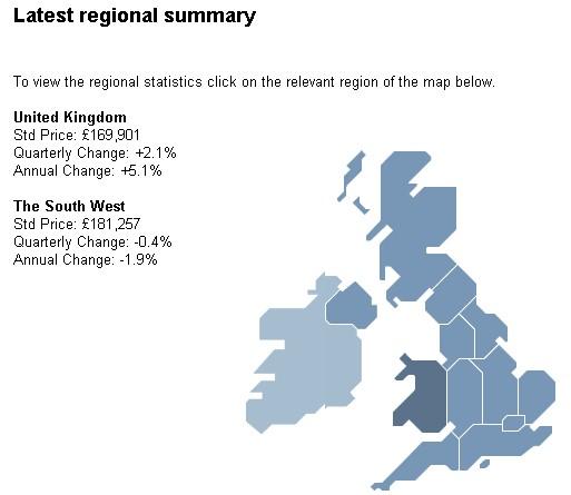 SW_RegionalSummary.jpg
