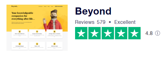 online will writing reviews